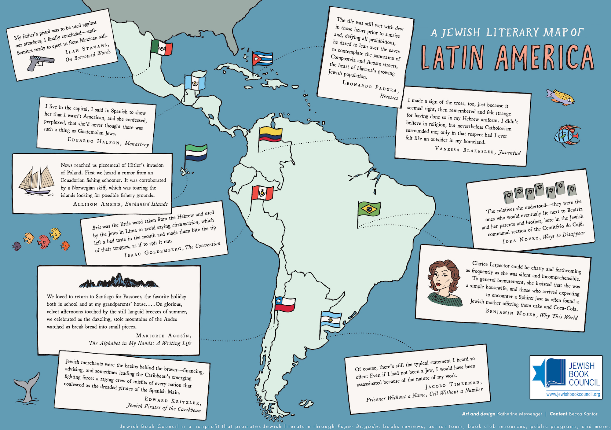 literary map of latin america